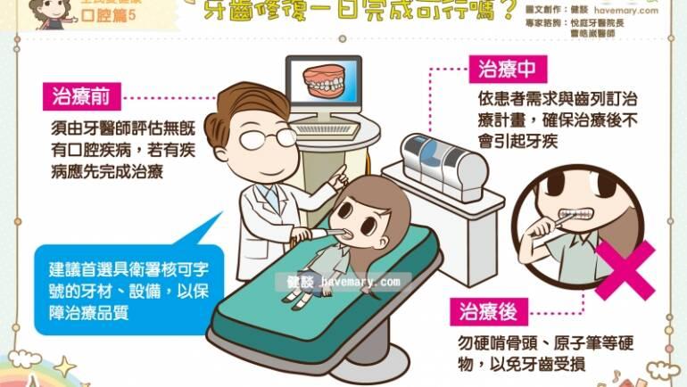 牙齒貼片、修復一日完成? 這些重點要注意!|全民愛健康 口腔篇5