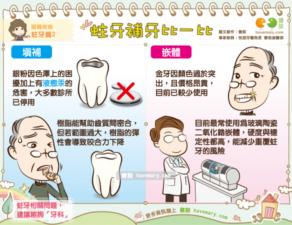 蛀牙蛀出大陷坑 該填補還是嵌體醫師這樣說